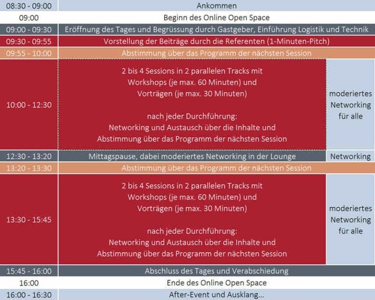 Programm 13. Mai 2020